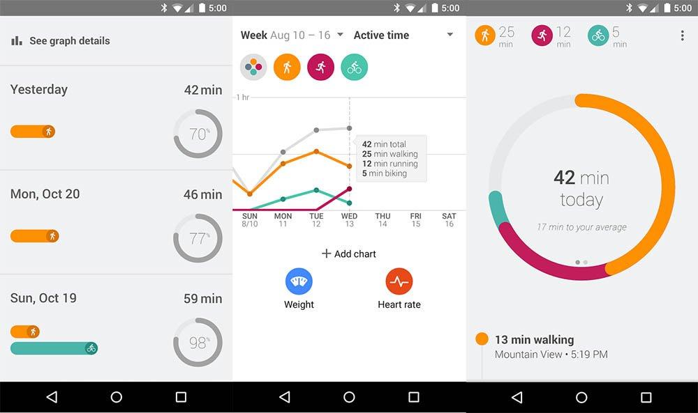 logiciel futur de santé econnect télécharger