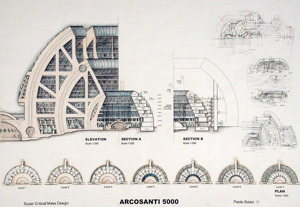 L 39 utopie un outil de conception comme un autre for Outils architecte