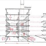 Construire réversible, réponse à l'absurdité immobilière?