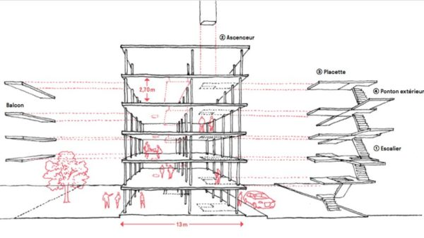 Construire réversible, réponse à l'absurdité immobilière ?