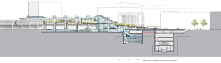 Gare de Rennes, coupe transversale ouest