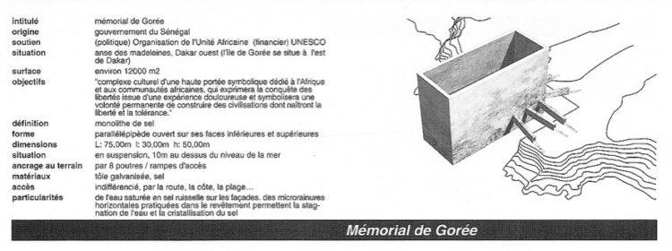 Mémorial de Gorée