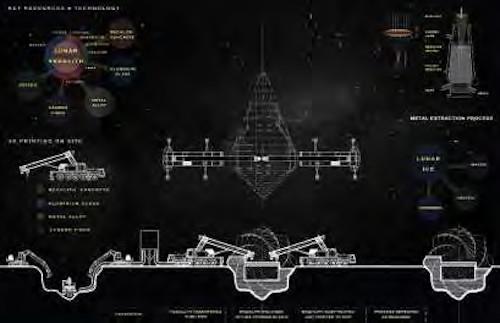 Space Exemplar
