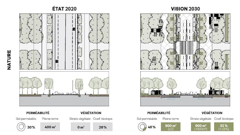 Aux Champs-Elysées, plan de campagne pour l'Avenue des Marques du Comité