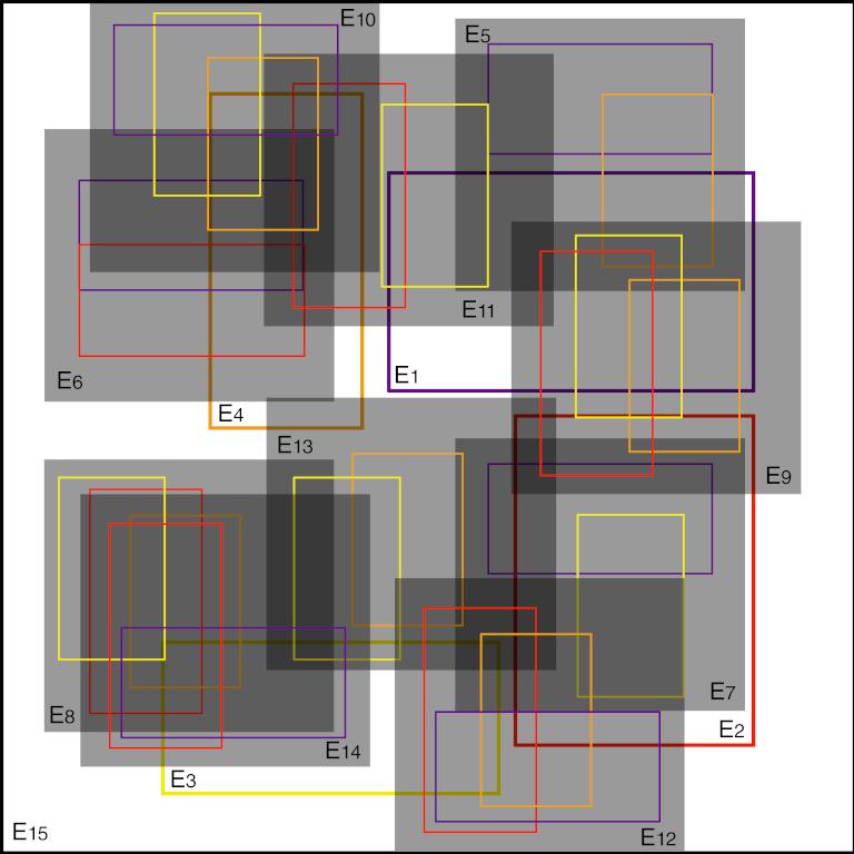 valeur d'usage Espaces Multiples