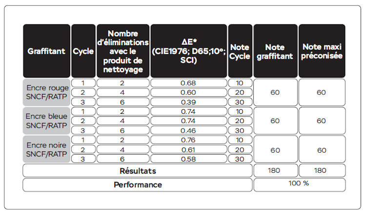 ADAPTA HCR tests