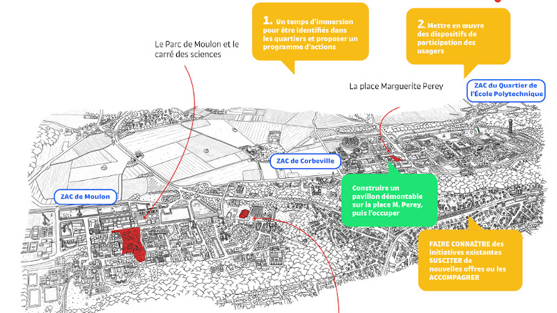 A Saclay, urbanisme transitoire : Vraiment Vraiment ?